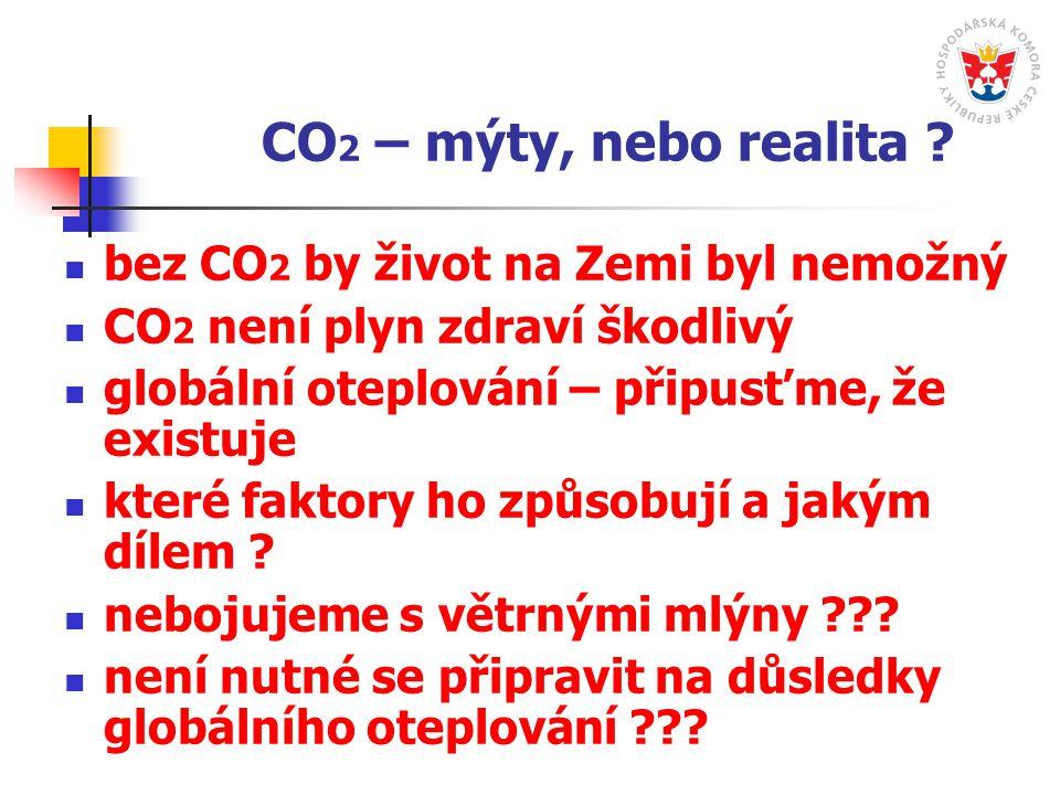 CO 2 – mýty, nebo realita .