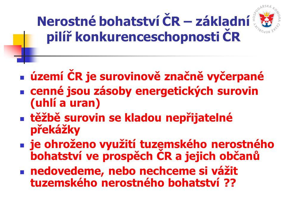 Nerostné bohatství ČR – základní pilíř konkurenceschopnosti ČR území ČR je surovinově značně vyčerpané cenné jsou zásoby energetických surovin (uhlí a uran) těžbě surovin se kladou nepřijatelné překážky je ohroženo využití tuzemského nerostného bohatství ve prospěch ČR a jejich občanů nedovedeme, nebo nechceme si vážit tuzemského nerostného bohatství ??