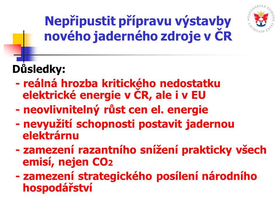 Nepřipustit přípravu výstavby nového jaderného zdroje v ČR Důsledky: - reálná hrozba kritického nedostatku elektrické energie v ČR, ale i v EU - neovlivnitelný růst cen el.