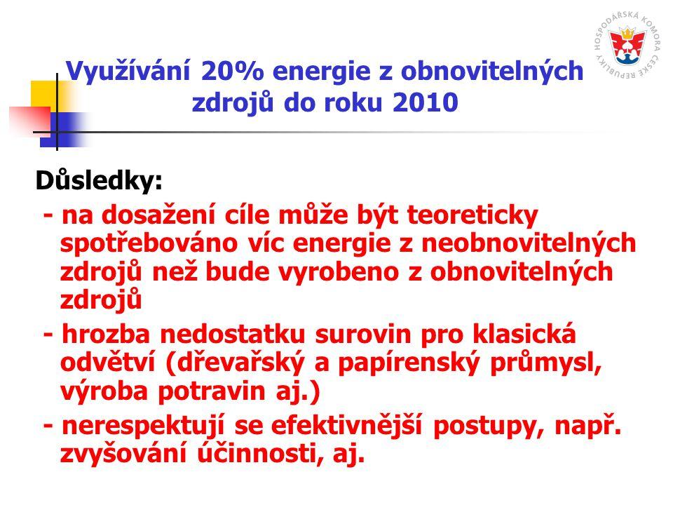 Využívání 20% energie z obnovitelných zdrojů do roku 2010 Důsledky: - na dosažení cíle může být teoreticky spotřebováno víc energie z neobnovitelných zdrojů než bude vyrobeno z obnovitelných zdrojů - hrozba nedostatku surovin pro klasická odvětví (dřevařský a papírenský průmysl, výroba potravin aj.) - nerespektují se efektivnější postupy, např.