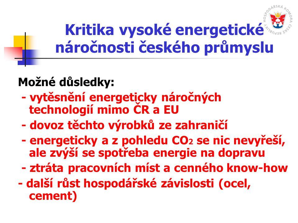 Kritika vysoké energetické náročnosti českého průmyslu Možné důsledky: - vytěsnění energeticky náročných technologií mimo ČR a EU - dovoz těchto výrobků ze zahraničí - energeticky a z pohledu CO 2 se nic nevyřeší, ale zvýší se spotřeba energie na dopravu - ztráta pracovních míst a cenného know-how - další růst hospodářské závislosti (ocel, cement)