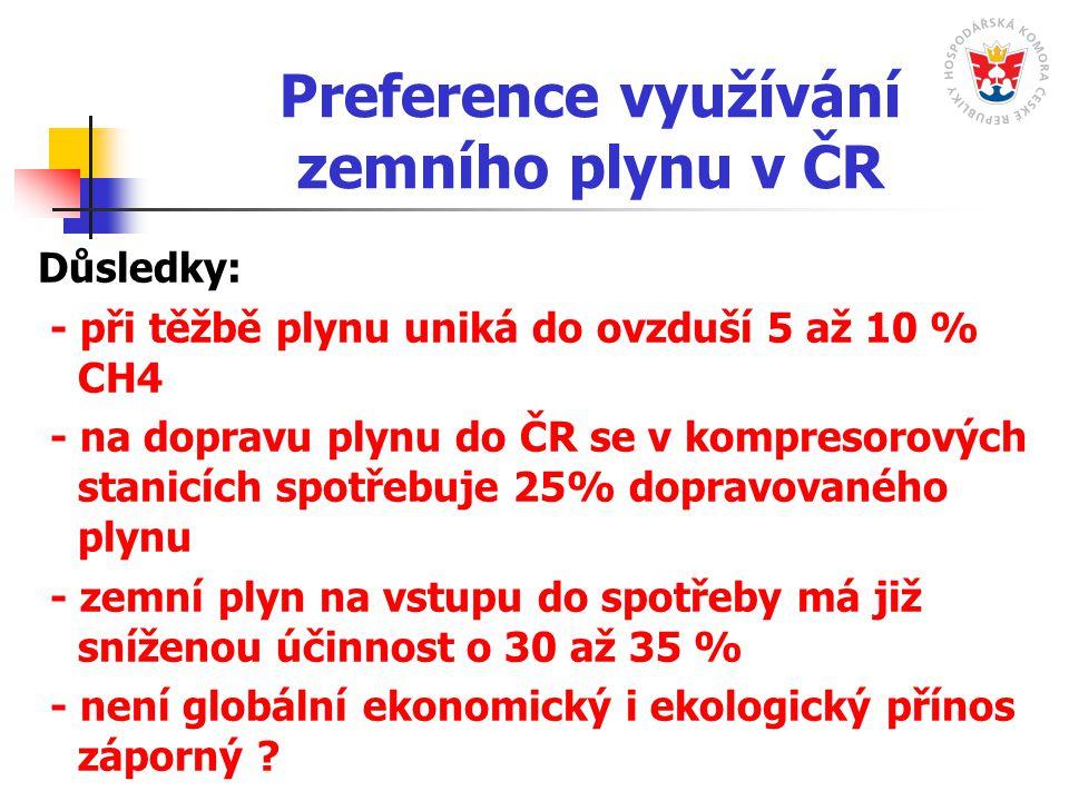 Preference využívání zemního plynu v ČR Důsledky: - při těžbě plynu uniká do ovzduší 5 až 10 % CH4 - na dopravu plynu do ČR se v kompresorových stanicích spotřebuje 25% dopravovaného plynu - zemní plyn na vstupu do spotřeby má již sníženou účinnost o 30 až 35 % - není globální ekonomický i ekologický přínos záporný