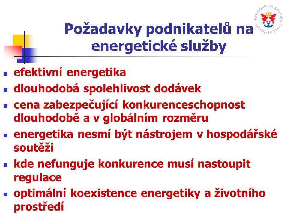 Požadavky podnikatelů na energetické služby efektivní energetika dlouhodobá spolehlivost dodávek cena zabezpečující konkurenceschopnost dlouhodobě a v globálním rozměru energetika nesmí být nástrojem v hospodářské soutěži kde nefunguje konkurence musí nastoupit regulace optimální koexistence energetiky a životního prostředí