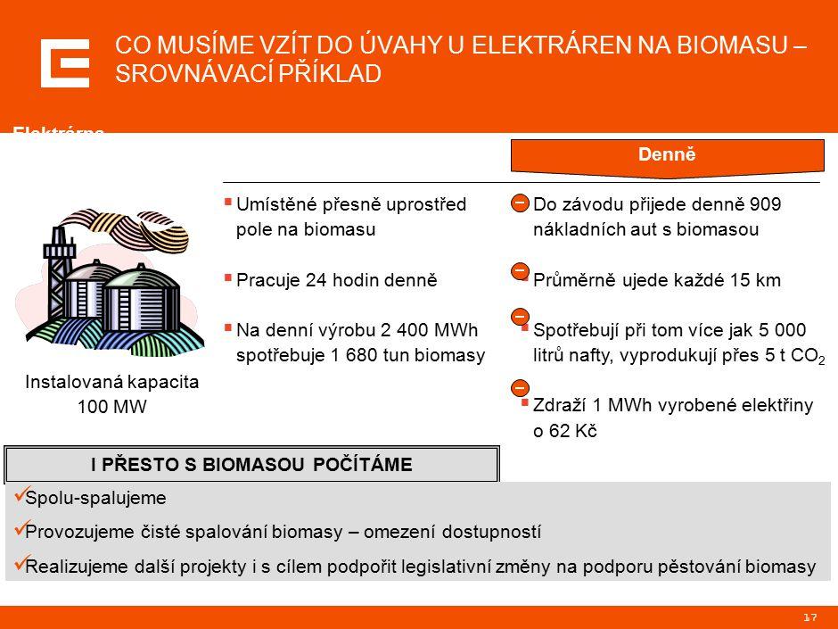 17 CO MUSÍME VZÍT DO ÚVAHY U ELEKTRÁREN NA BIOMASU – SROVNÁVACÍ PŘÍKLAD Předpoklady  Umístěné přesně uprostřed pole na biomasu  Pracuje 24 hodin denně  Na denní výrobu 2 400 MWh spotřebuje 1 680 tun biomasy Instalovaná kapacita 100 MW Elektrárna na biomasu Denně  Do závodu přijede denně 909 nákladních aut s biomasou  Průměrně ujede každé 15 km  Spotřebují při tom více jak 5 000 litrů nafty, vyprodukují přes 5 t CO 2  Zdraží 1 MWh vyrobené elektřiny o 62 Kč I PŘESTO S BIOMASOU POČÍTÁME Spolu-spalujeme Provozujeme čisté spalování biomasy – omezení dostupností Realizujeme další projekty i s cílem podpořit legislativní změny na podporu pěstování biomasy