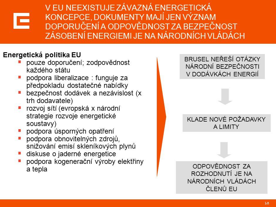 18 V EU NEEXISTUJE ZÁVAZNÁ ENERGETICKÁ KONCEPCE, DOKUMENTY MAJÍ JEN VÝZNAM DOPORUČENÍ A ODPOVĚDNOST ZA BEZPEČNOST ZÁSOBENÍ ENERGIEMI JE NA NÁRODNÍCH VLÁDÁCH Energetická politika EU  pouze doporučení; zodpovědnost každého státu  podpora liberalizace : funguje za předpokladu dostatečné nabídky  bezpečnost dodávek a nezávislost (x trh dodavatele)  rozvoj sítí (evropská x národní strategie rozvoje energetické soustavy)  podpora úsporných opatření  podpora obnovitelných zdrojů, snižování emisí skleníkových plynů  diskuse o jaderné energetice  podpora kogenerační výroby elektřiny a tepla BRUSEL NEŘEŠÍ OTÁZKY NÁRODNÍ BEZPEČNOSTI V DODÁVKÁCH ENERGIÍ KLADE NOVÉ POŽADAVKY A LIMITY ODPOVĚDNOST ZA ROZHODNUTÍ JE NA NÁRODNÍCH VLÁDÁCH ČLENŮ EU