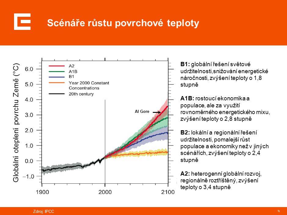 4 Scénáře růstu povrchové teploty Zdroj: IPCC B1: globální řešení světové udržitelnosti,snižování energetické náročnosti, zvýšení teploty o 1,8 stupně A1B: rostoucí ekonomika a populace, ale za využití rovnoměrného energetického mixu, zvýšení teploty o 2,8 stupně B2: lokální a regionální řešení udržitelnosti, pomalejší růst populace a ekonomiky než v jiných scénářích, zvýšení teploty o 2,4 stupně A2: heterogenní globální rozvoj, regionálně roztříštěný, zvýšení teploty o 3,4 stupně Al Gore Globální oteplení povrchu Země (°C)