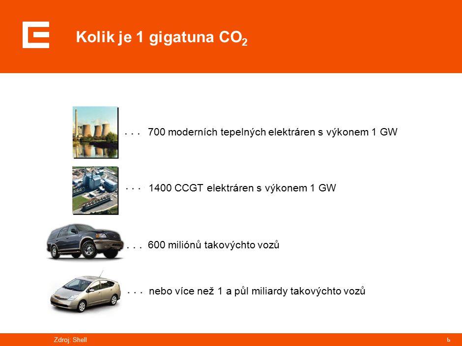 6 Kolik je 1 gigatuna CO 2 Zdroj: Shell 700 moderních tepelných elektráren s výkonem 1 GW 1400 CCGT elektráren s výkonem 1 GW 600 miliónů takovýchto vozů nebo více než 1 a půl miliardy takovýchto vozů