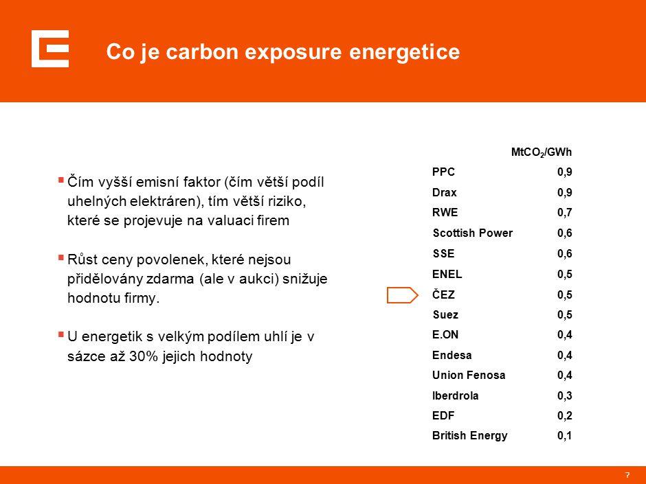 7 Co je carbon exposure energetice  Čím vyšší emisní faktor (čím větší podíl uhelných elektráren), tím větší riziko, které se projevuje na valuaci firem  Růst ceny povolenek, které nejsou přidělovány zdarma (ale v aukci) snižuje hodnotu firmy.