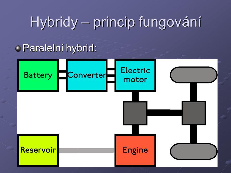 Hybridy – princip fungování Paralelní hybrid: