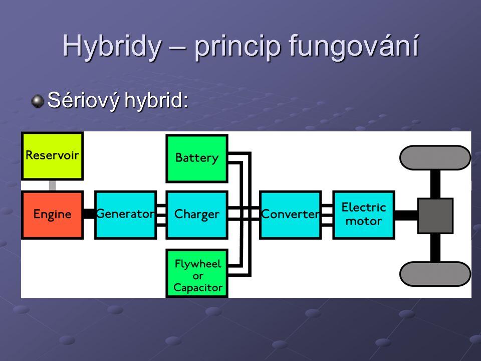 Hybridy – princip fungování Sériový hybrid:
