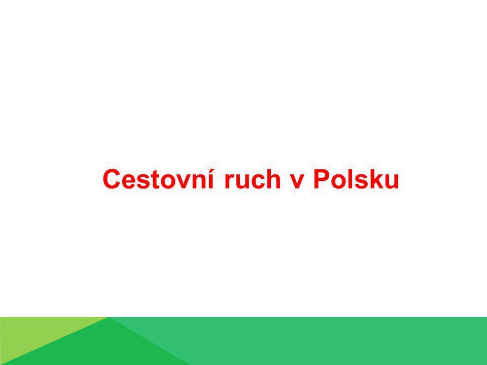 Cestovní ruch v Polsku