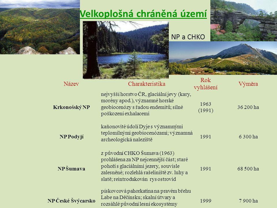 Velkoplošná chráněná území NP a CHKO NázevCharakteristika Rok vyhlášení Výměra Krkonošský NP nejvyšší horstvo ČR, glaciální jevy (kary, morény apod.),