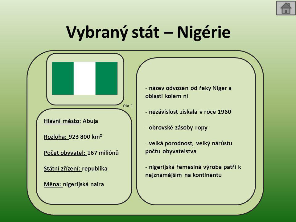 Vybraný stát – Nigérie Hlavní město: Abuja Rozloha: 923 800 km² Počet obyvatel: 167 miliónů Státní zřízení: republika Měna: nigerijská naira - název o