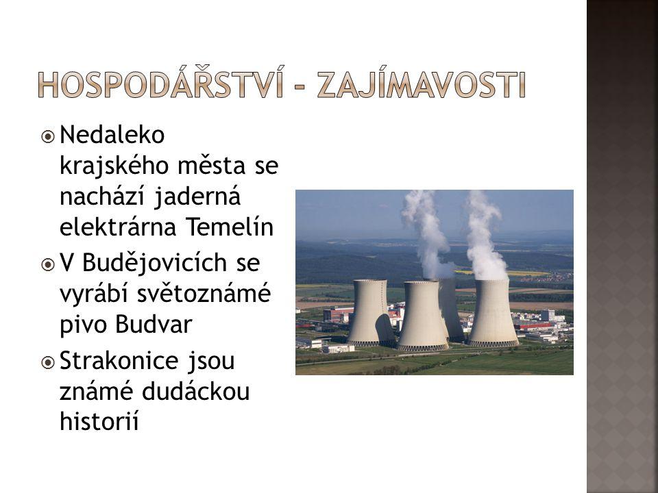 Nedaleko krajského města se nachází jaderná elektrárna Temelín  V Budějovicích se vyrábí světoznámé pivo Budvar  Strakonice jsou známé dudáckou hi