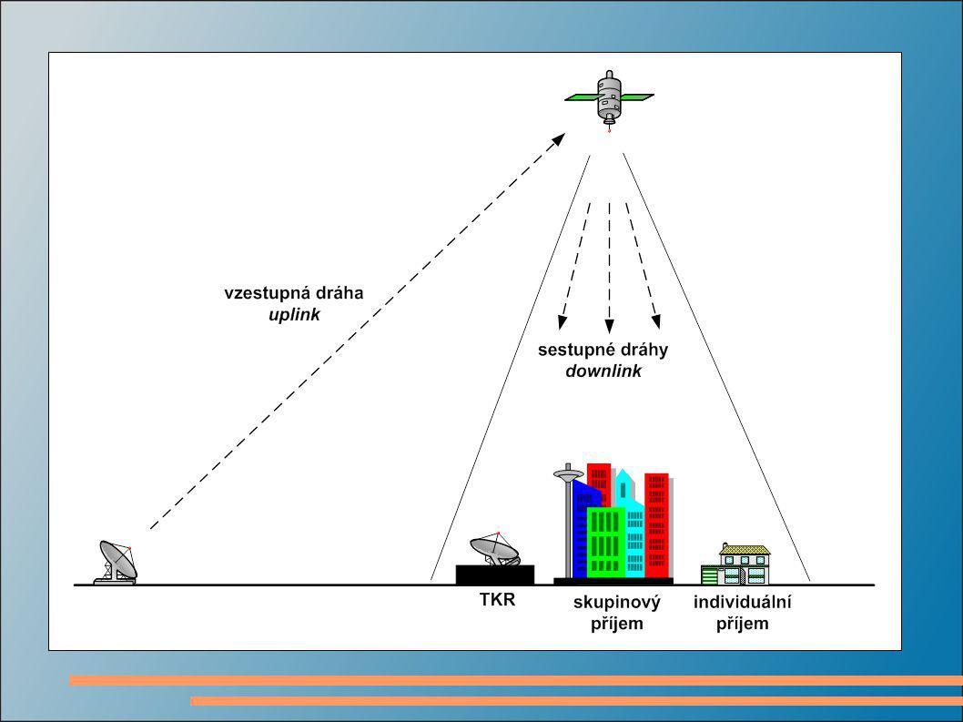 Družicová televize využívá zákonů kosmické mechaniky.