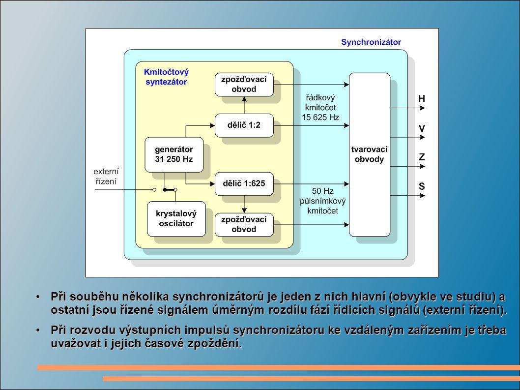 Při souběhu několika synchronizátorů je jeden z nich hlavní (obvykle ve studiu) a ostatní jsou řízené signálem úměrným rozdílu fází řídicích signálů (