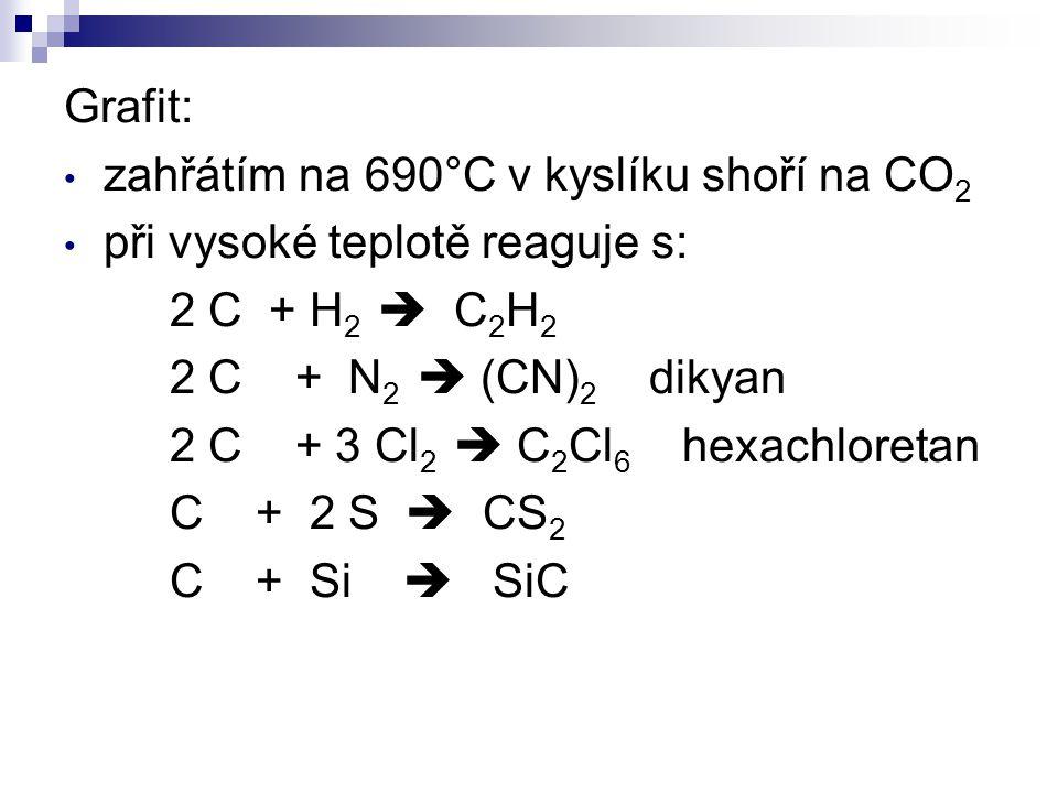 Grafit: zahřátím na 690°C v kyslíku shoří na CO 2 při vysoké teplotě reaguje s: 2 C + H 2  C 2 H 2 2 C + N 2  (CN) 2 dikyan 2 C + 3 Cl 2  C 2 Cl 6
