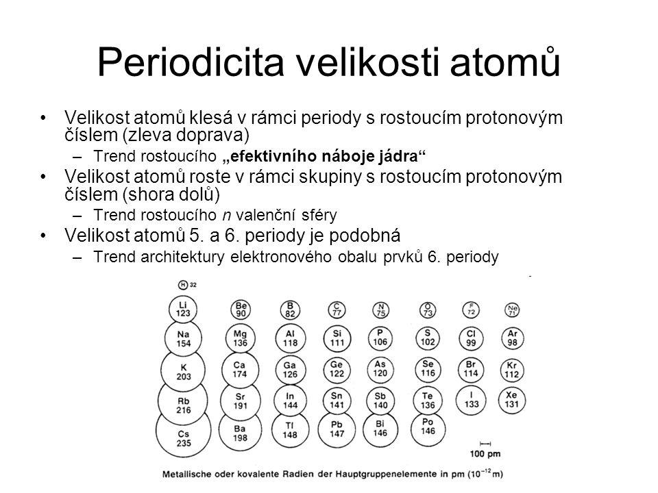 """Periodicita velikosti atomů Velikost atomů klesá v rámci periody s rostoucím protonovým číslem (zleva doprava) –Trend rostoucího """"efektivního náboje jádra Velikost atomů roste v rámci skupiny s rostoucím protonovým číslem (shora dolů) –Trend rostoucího n valenční sféry Velikost atomů 5."""
