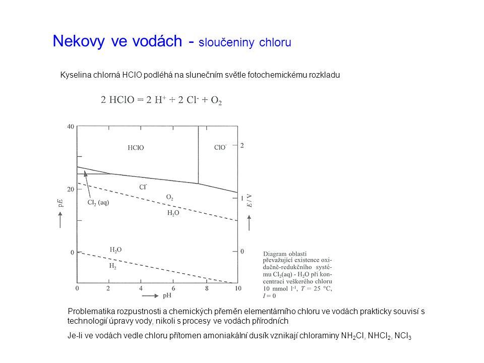 Nekovy ve vodách - sloučeniny chloru Kyselina chlorná HClO podléhá na slunečním světle fotochemickému rozkladu Problematika rozpustnosti a chemických