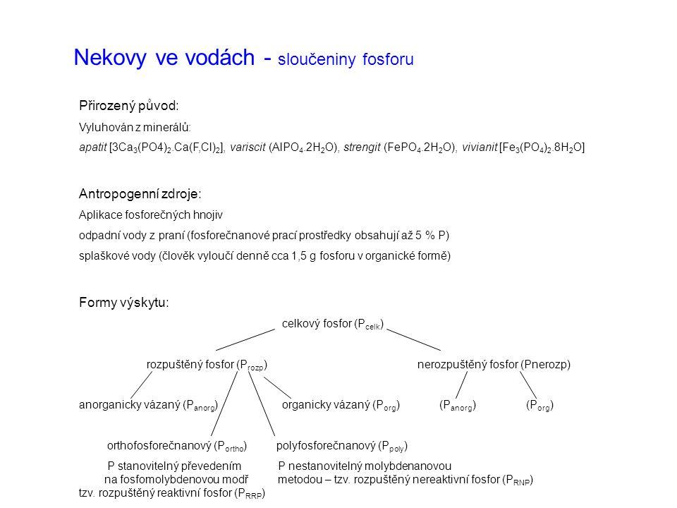 Nekovy ve vodách - sloučeniny fosforu Přirozený původ: Vyluhován z minerálů: apatit [3Ca 3 (PO4) 2.Ca(F,Cl) 2 ], variscit (AlPO 4.2H 2 O), strengit (F