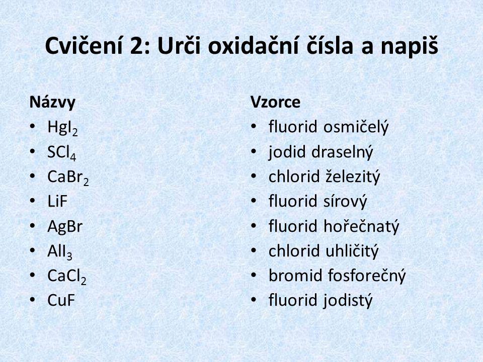 Cvičení 2: Urči oxidační čísla a napiš Názvy HgI 2 SCl 4 CaBr 2 LiF AgBr AlI 3 CaCl 2 CuF Vzorce fluorid osmičelý jodid draselný chlorid železitý fluorid sírový fluorid hořečnatý chlorid uhličitý bromid fosforečný fluorid jodistý