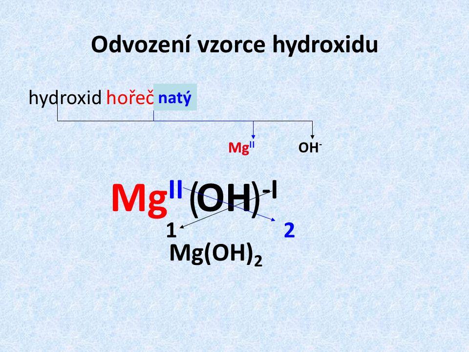 Odvození vzorce hydroxidu hydroxid hořečnatý: Mg(OH) 2 OH - MgMg II natý Mg II OH -I 2 ( ) 1