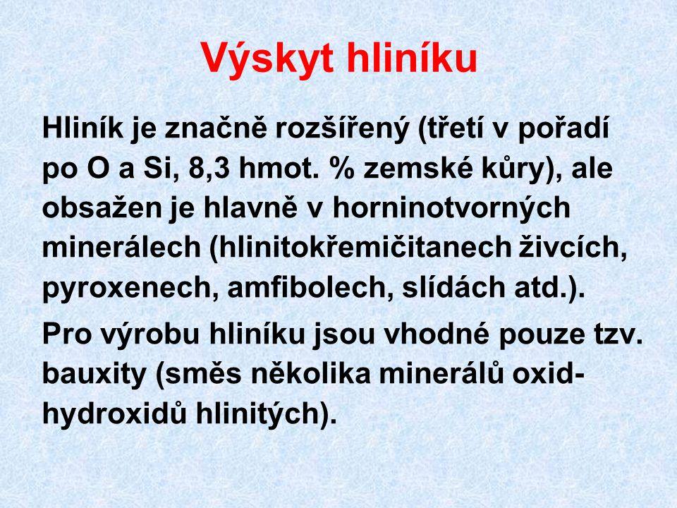 Výskyt hliníku Hliník je značně rozšířený (třetí v pořadí po O a Si, 8,3 hmot. % zemské kůry), ale obsažen je hlavně v horninotvorných minerálech (hli