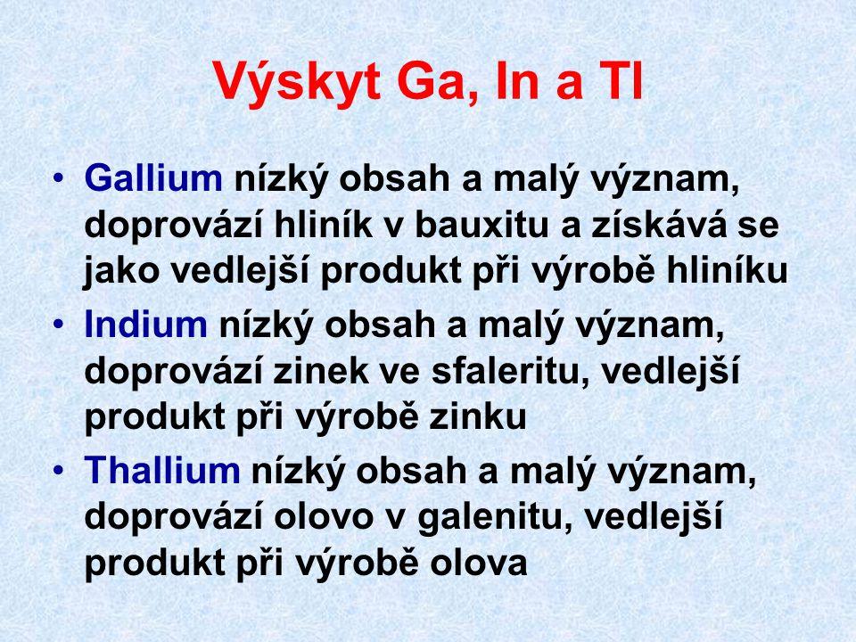 Výskyt Ga, In a Tl Gallium nízký obsah a malý význam, doprovází hliník v bauxitu a získává se jako vedlejší produkt při výrobě hliníku Indium nízký ob
