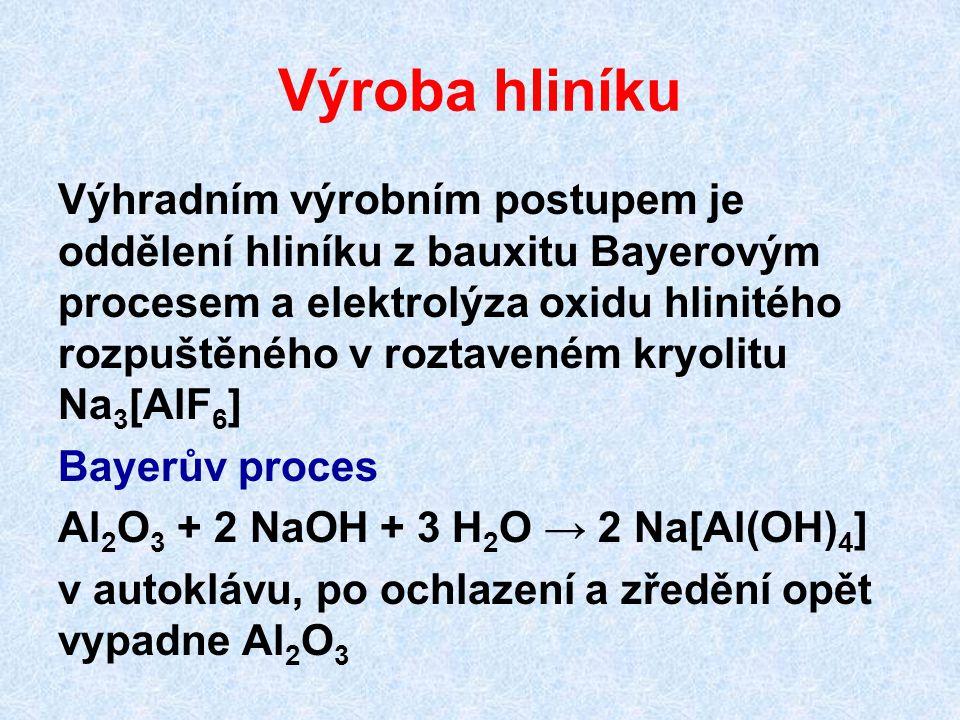 Výroba hliníku Výhradním výrobním postupem je oddělení hliníku z bauxitu Bayerovým procesem a elektrolýza oxidu hlinitého rozpuštěného v roztaveném kr
