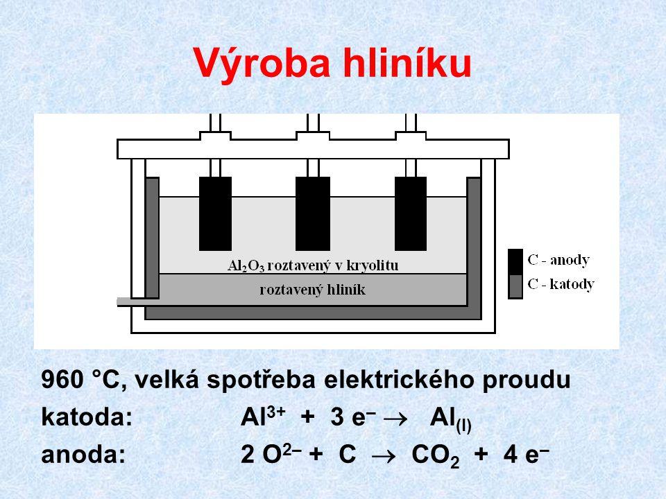 Výroba hliníku 960 °C, velká spotřeba elektrického proudu katoda:Al 3+ + 3 e –  Al (l) anoda:2 O 2– + C  CO 2 + 4 e –