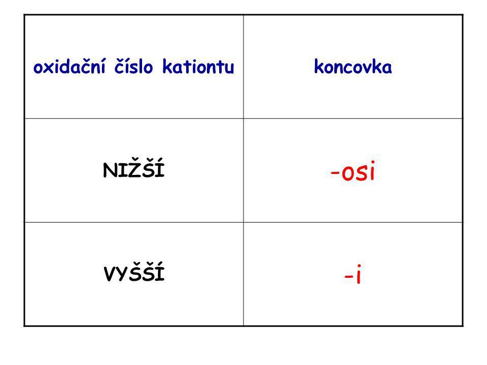 oxidační číslo kationtukoncovka NIŽŠÍ -osi VYŠŠÍ -i
