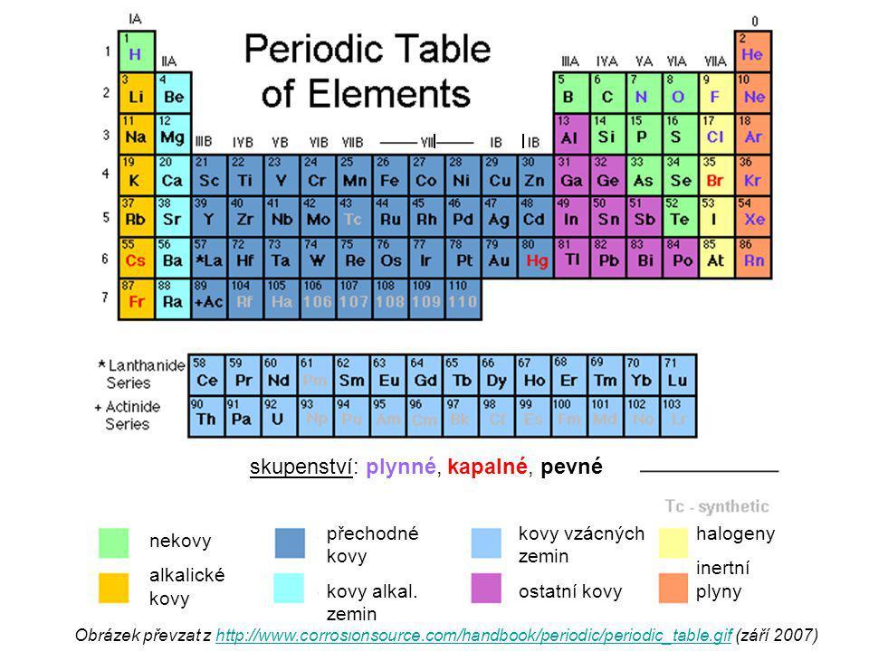 Obrázek převzat z http://www.corrosionsource.com/handbook/periodic/periodic_table.gif (září 2007)http://www.corrosionsource.com/handbook/periodic/peri