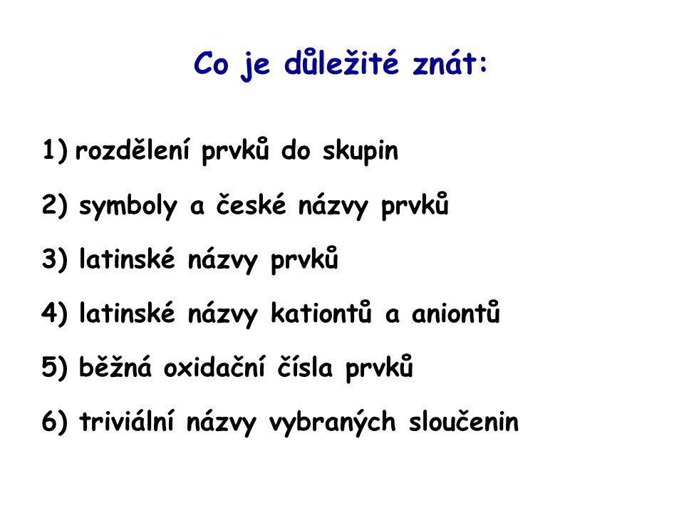 Co je důležité znát: 1) rozdělení prvků do skupin 2) symboly a české názvy prvků 3) latinské názvy prvků 4) latinské názvy kationtů a aniontů 5) běžná