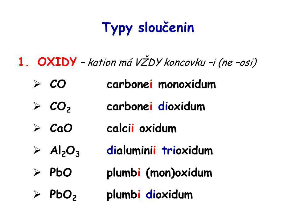 Typy sloučenin 1.OXIDY – kation má VŽDY koncovku –i (ne –osi)  COcarbonei monoxidum  CO 2 carbonei dioxidum  CaOcalcii oxidum  Al 2 O 3 dialuminii