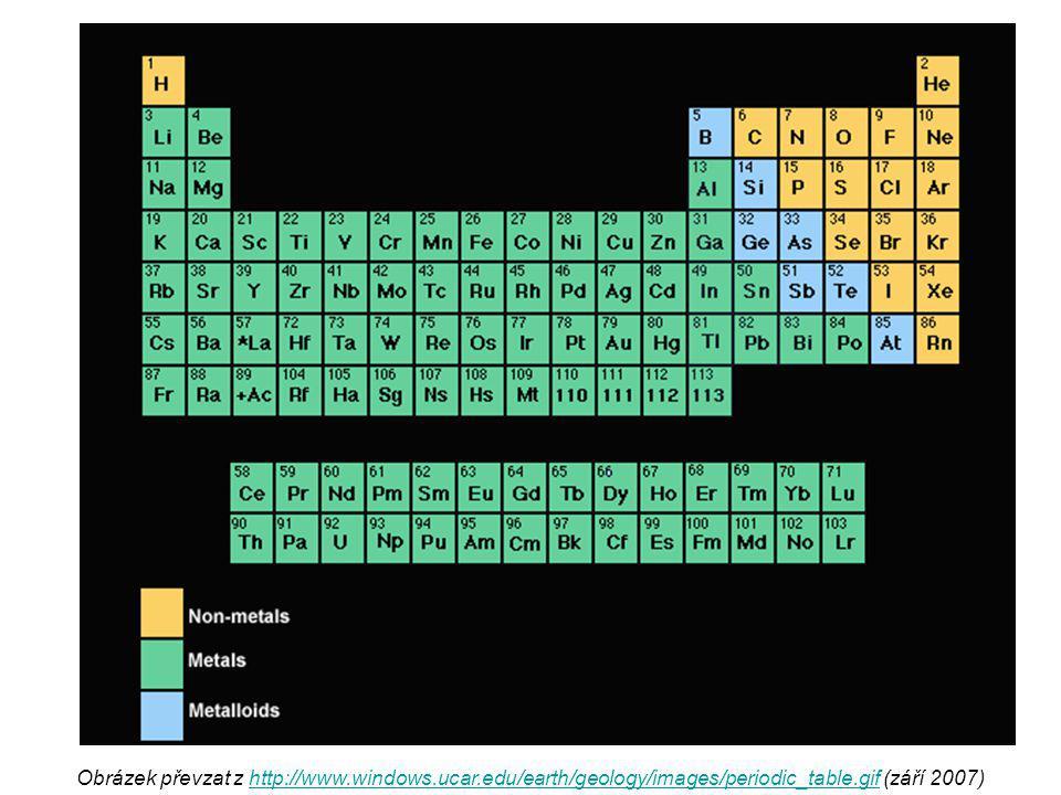 Obrázek převzat z http://www.windows.ucar.edu/earth/geology/images/periodic_table.gif (září 2007)http://www.windows.ucar.edu/earth/geology/images/peri
