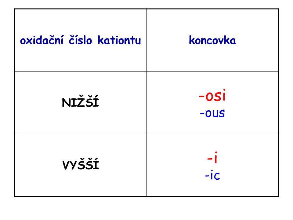 oxidační číslo kationtukoncovka NIŽŠÍ -osi -ous VYŠŠÍ -i -ic
