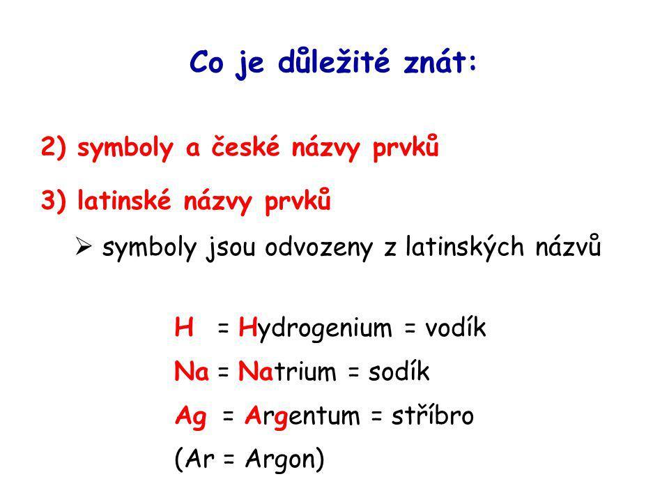 Co je důležité znát: 2) symboly a české názvy prvků 3) latinské názvy prvků  symboly jsou odvozeny z latinských názvů H = Hydrogenium = vodík Na = Na