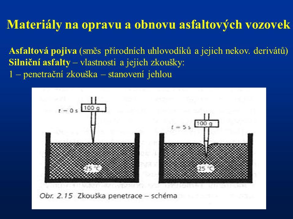 Materiály na opravu a obnovu asfaltových vozovek Asfaltová pojiva (směs přírodních uhlovodíků a jejich nekov. derivátů) Silniční asfalty – vlastnosti