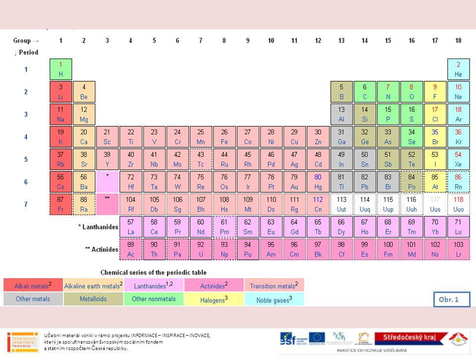 Latinský název: oxygenium Značka: O (z řeckého oxys a genes = vytvářející kyseliny) Protonové číslo: Z = 8 Skupina: VI.