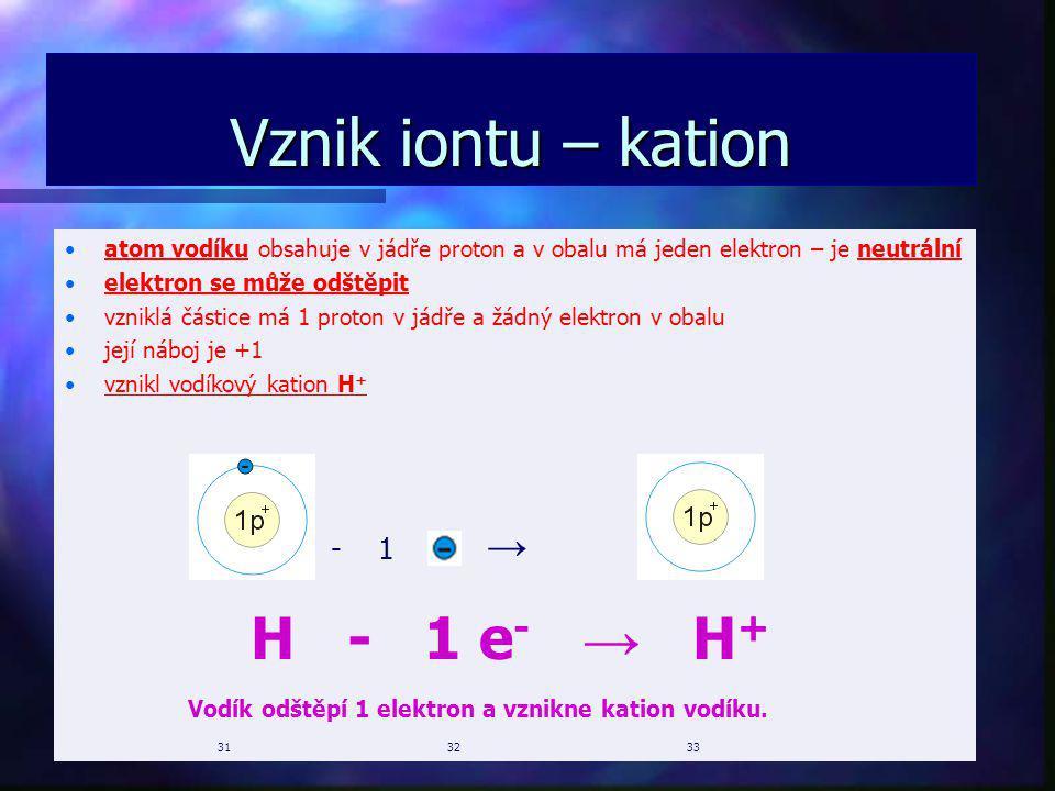 Vznik iontu – kation atom vodíku obsahuje v jádře proton a v obalu má jeden elektron – je neutrální elektron se může odštěpit vzniklá částice má 1 pro