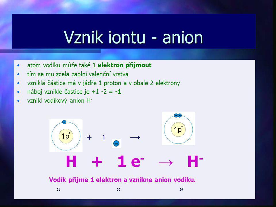 Vznik iontu - anion atom vodíku může také 1 elektron přijmout tím se mu zcela zaplní valenční vrstva vzniklá částice má v jádře 1 proton a v obale 2 e