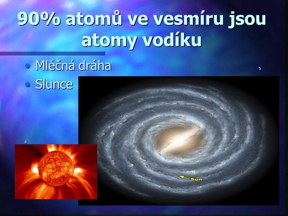 90% atomů ve vesmíru jsou atomy vodíku Mléčná dráhaMléčná dráha 5 SlunceSlunce6