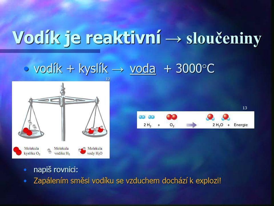 Vodík je reaktivní → sloučeniny vodík + kyslík → voda + 3000°Cvodík + kyslík → voda + 3000°C1213 napiš rovnici:napiš rovnici: Zapálením směsi vodíku s