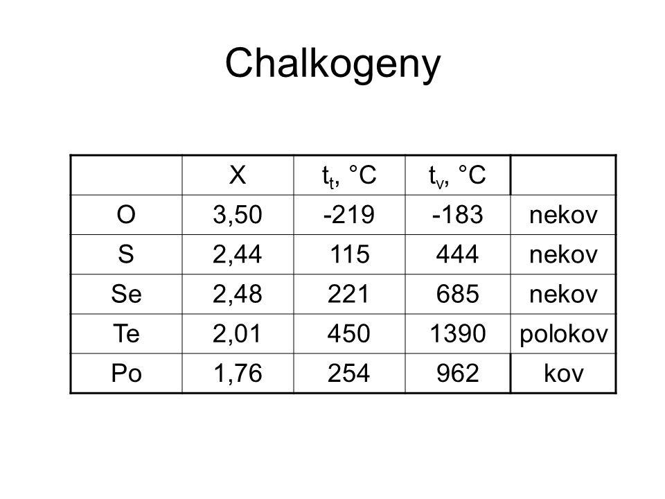 Chalkogeny se vzrůstajícím protonovým číslem klesá elektronegativita chemické vlastnosti polonia odpovídají jeho relativně nízké elektronegativitě S, Se a Te vykazují značnou chemickou podobnost –s kyslíkem vytvářejí SO 2, SeO 2, TeO 2 –s fluorem vytvářejí SF 6, SeF 6, TeF 6 –s chlorem tvoří SCl 4, SeCl 4, TeCl 4