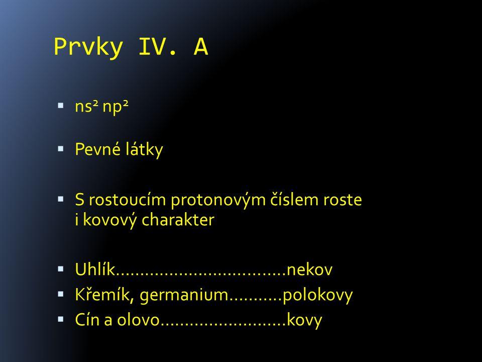 Prvky IV.