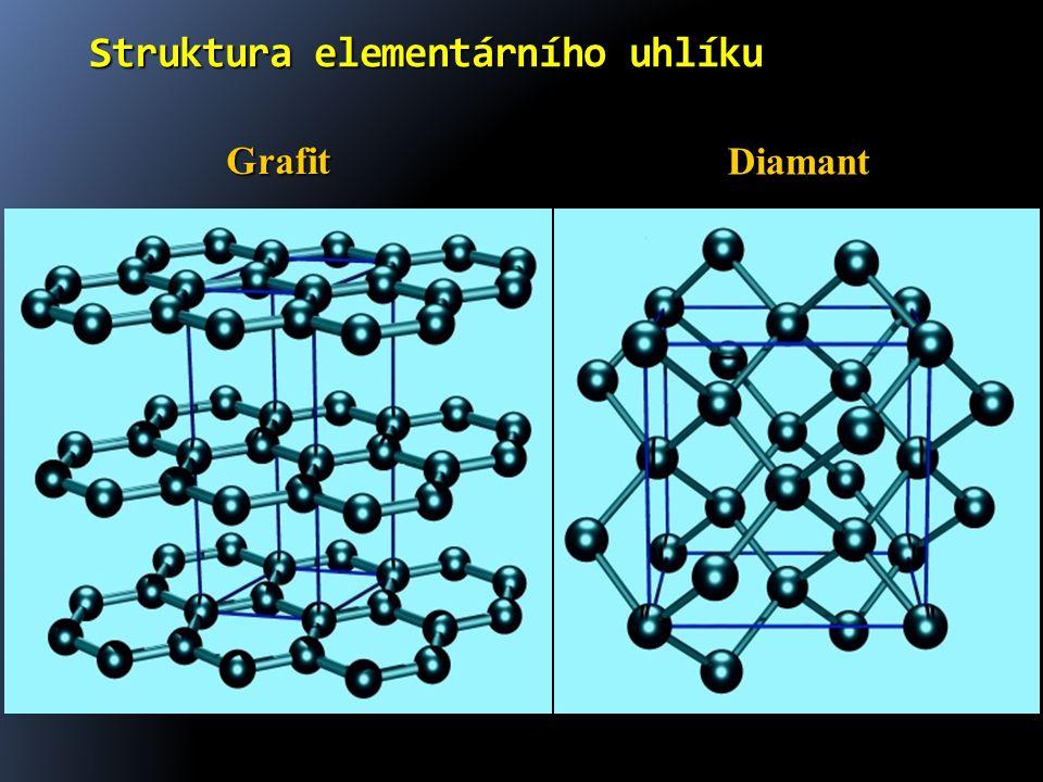 Struktura elementárního uhlíku Grafit Diamant
