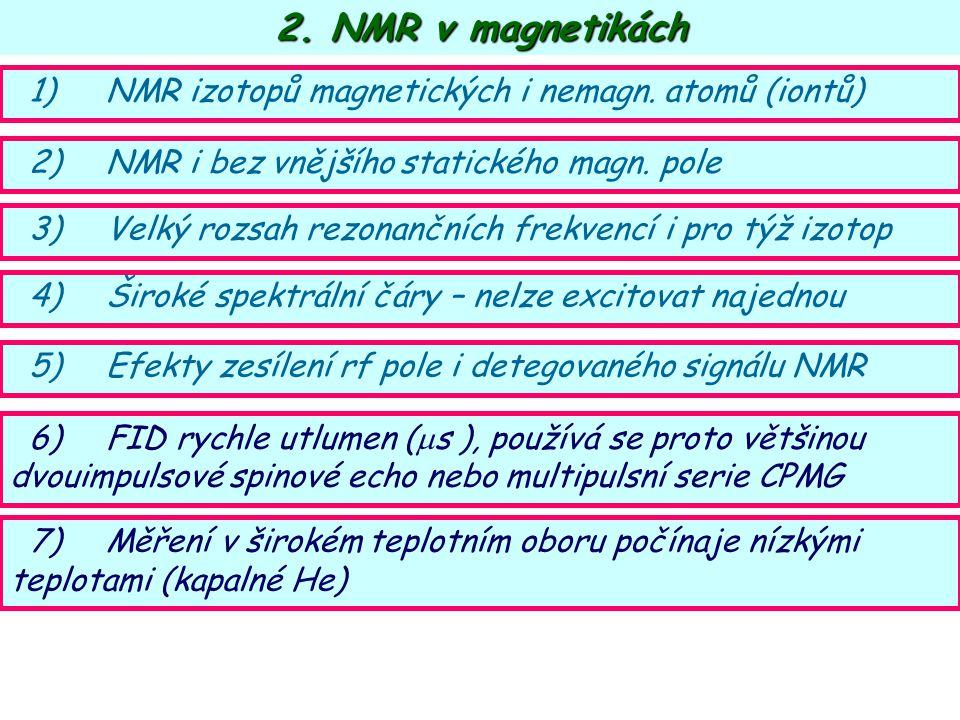 Hyperjemné interakce 2. NMR v magnetikách 1)NMR izotopů magnetických i nemagn. atomů (iontů) 2)NMR i bez vnějšího statického magn. pole 3)Velký rozsah