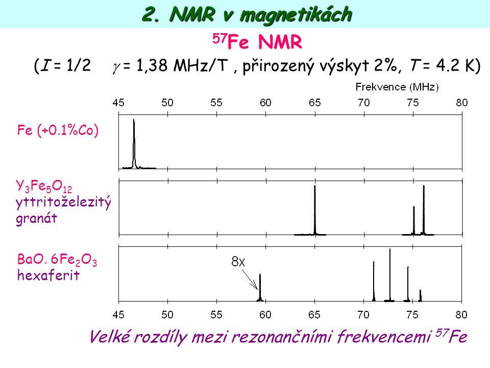 Hyperjemné interakce 2. NMR v magnetikách 57 Fe NMR (I = 1/2  = 1,38 MHz/T, přirozený výskyt 2%, T = 4.2 K) Y 3 Fe 5 O 12 yttritoželezitý granát BaO.