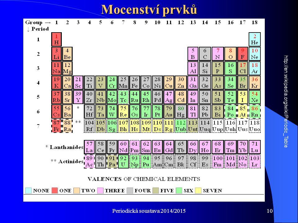 Periodická soustava 2014/201510 Mocenství prvků http://en.wikipedia.org/wiki/Periodic_Table