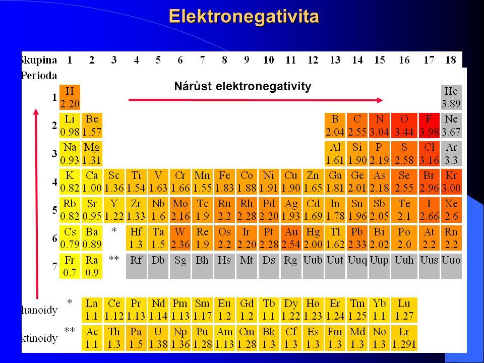 Periodická soustava 2014/201512Elektronegativita Nárůst elektronegativity